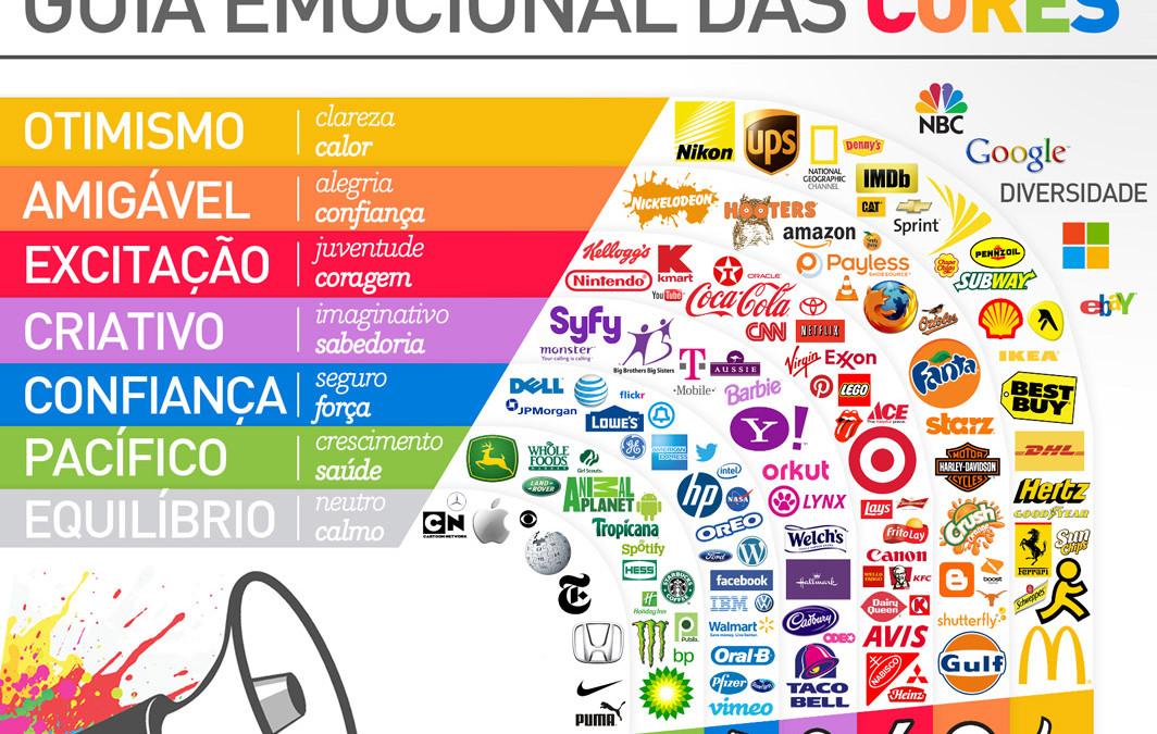 As cores e suas emoções na publicidade